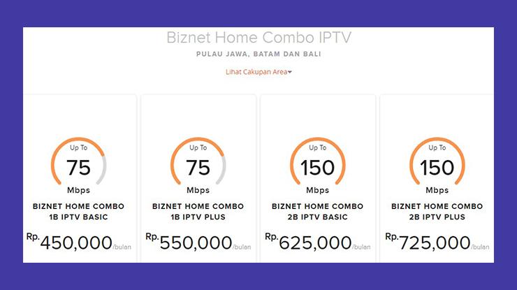 Paket Biznet Home Combo