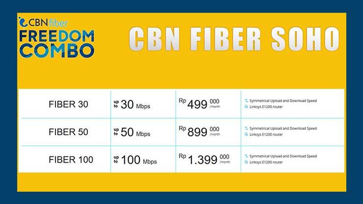 Paket CBN Fiber Soho