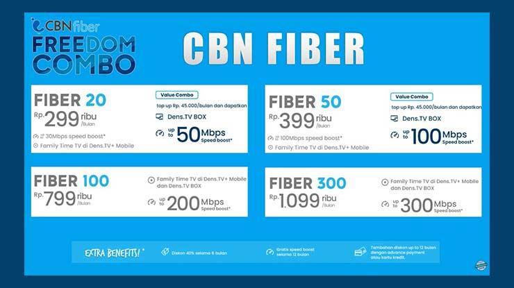 Review Paket CBN Fiber