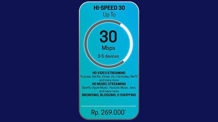 1. Hi Speed 30 Mbps