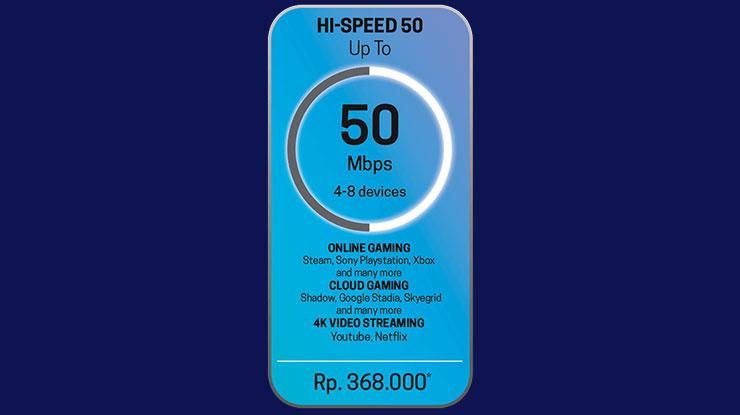 2. Hi Speed 50 Mbps