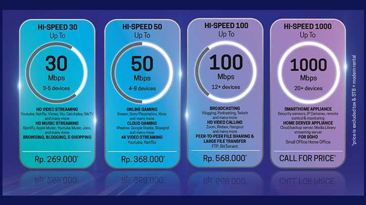 Tips Memilih Paket Internet Transvision
