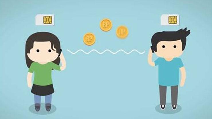 Biaya Mengakses Call Center Iconnect