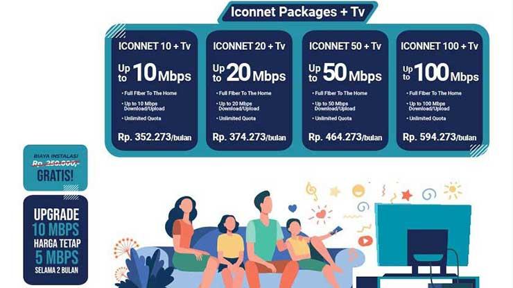 Tarif Paket Iconnect TV Per Bulan