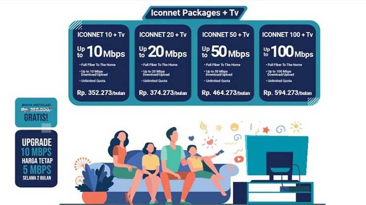 Internet Rumah Iconnect